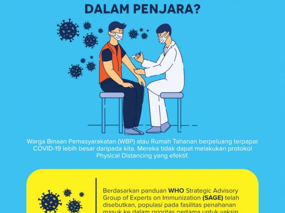 Infografis-vaksin-WBP-1